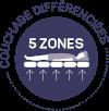 5 zones